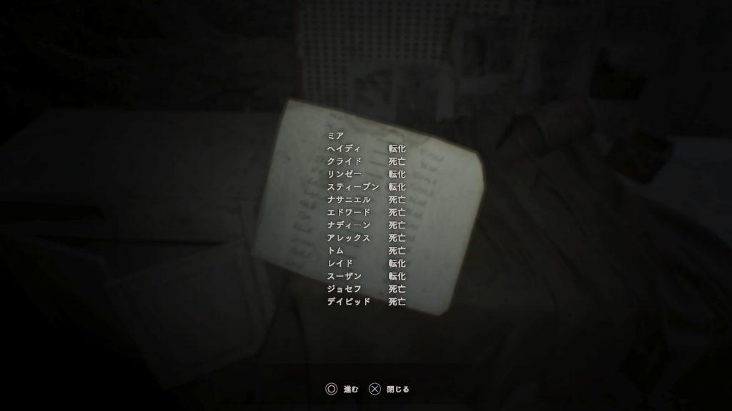 廃屋の地下牢前で入手する犠牲者リスト(表)